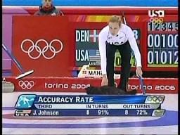 Koci Curling