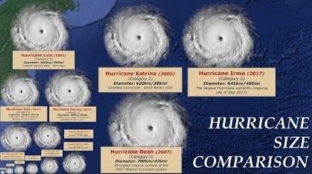 Irma na tle najsilniejszych huraganów ostatniego półwiecza